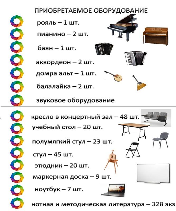 http://dshi-4.ru/upload/muz4/information_system_160/3/5/6/5/9/item_35659/information_items_property_15513.jpg